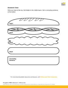 Sandwich Chart courtesy of Houghton Mifflin Harcourt