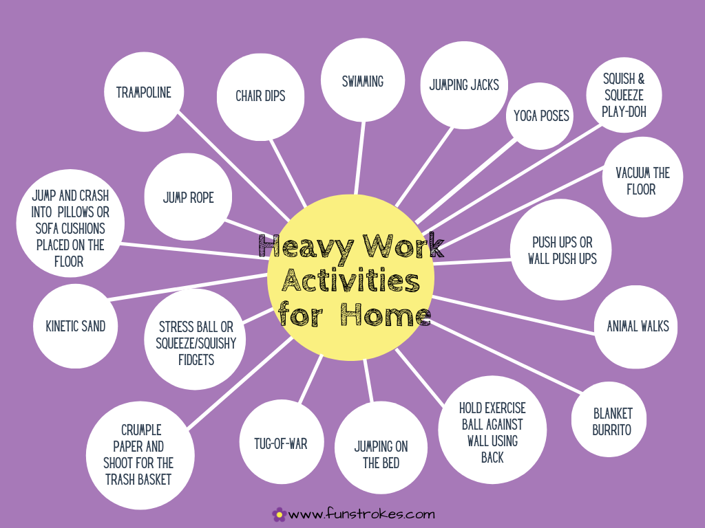 Heavy Work Activities for Home Infographic