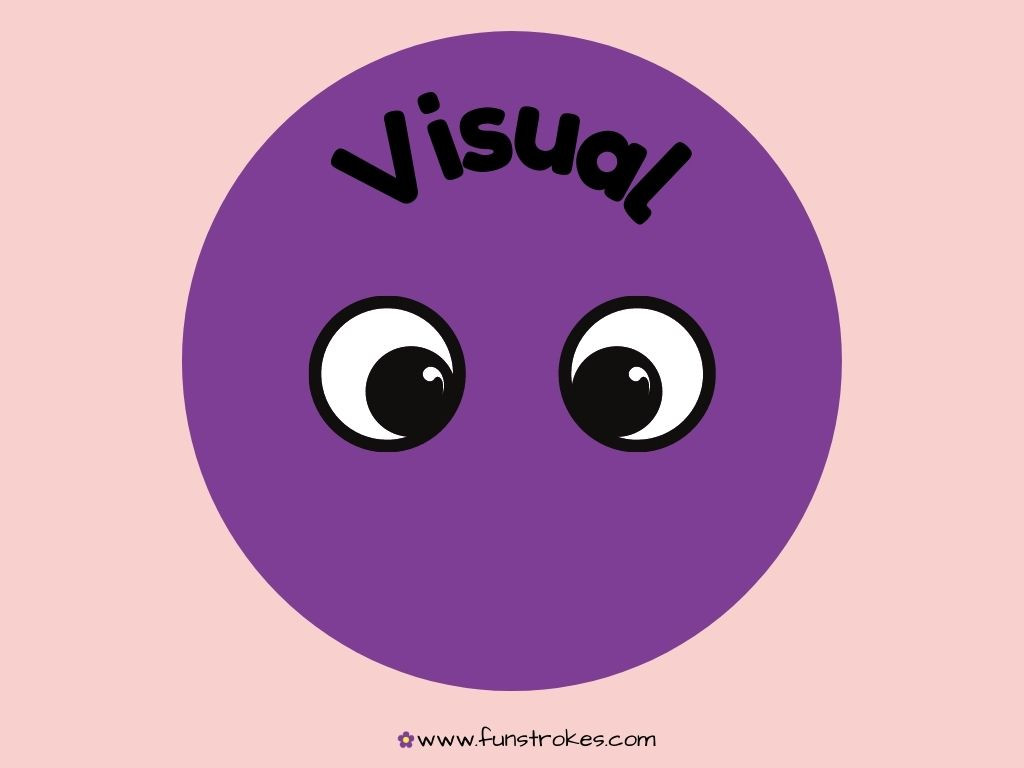 Sensory Processing Explained:  The Visual System